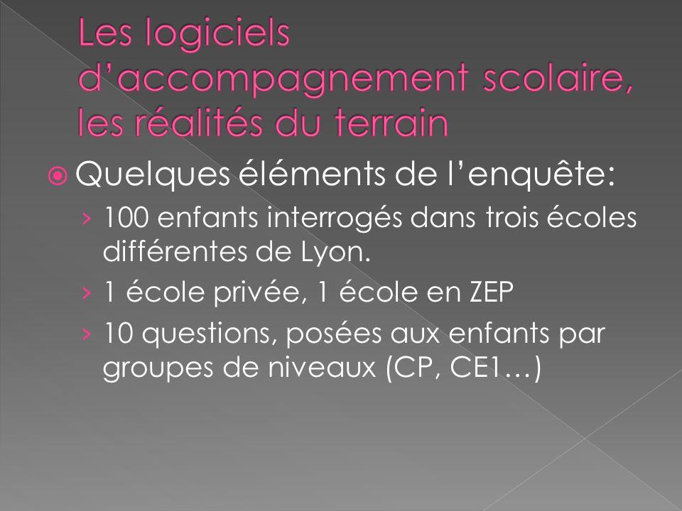 Quelques éléments de lenquête: 100 enfants interrogés dans trois écoles différentes de Lyon.