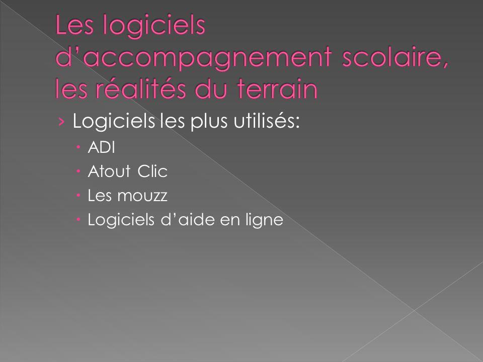 Logiciels les plus utilisés: ADI Atout Clic Les mouzz Logiciels daide en ligne