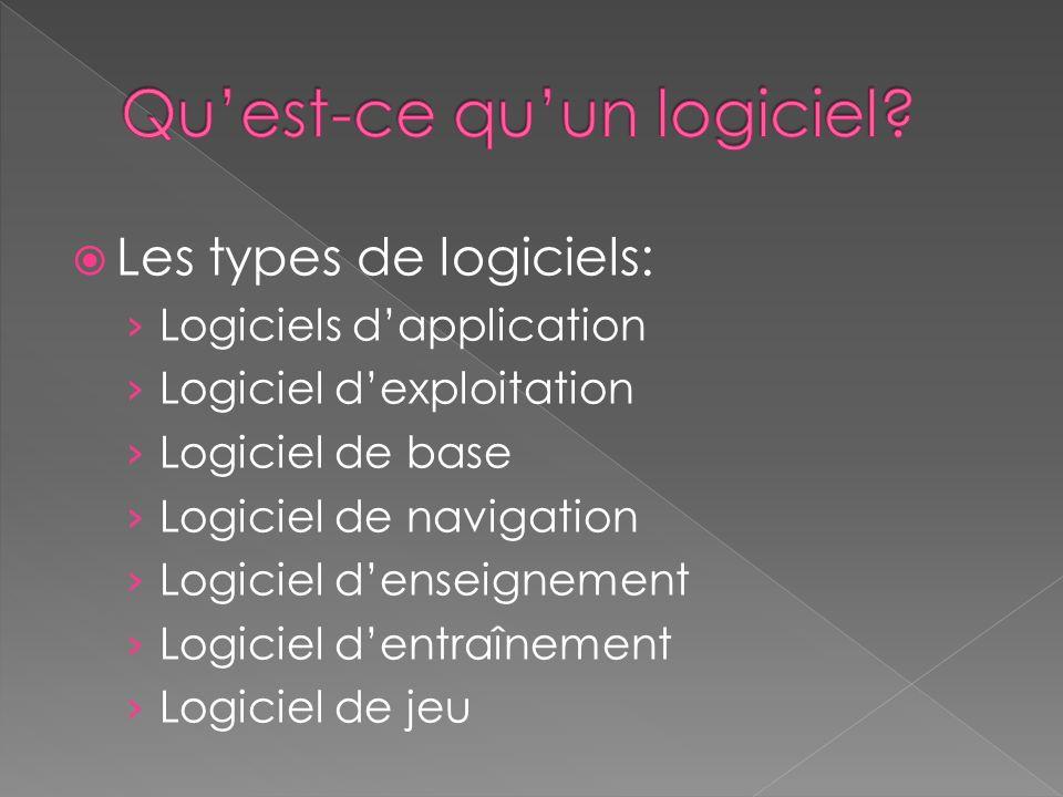 Les types de logiciels: Logiciels dapplication Logiciel dexploitation Logiciel de base Logiciel de navigation Logiciel denseignement Logiciel dentraînement Logiciel de jeu
