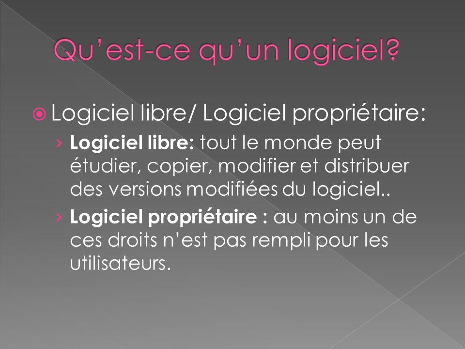 Logiciel libre/ Logiciel propriétaire: Logiciel libre: tout le monde peut étudier, copier, modifier et distribuer des versions modifiées du logiciel..