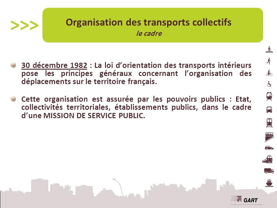 Organisation des transports collectifs le cadre 30 décembre 1982 : La loi dorientation des transports intérieurs pose les principes généraux concernant lorganisation des déplacements sur le territoire français.