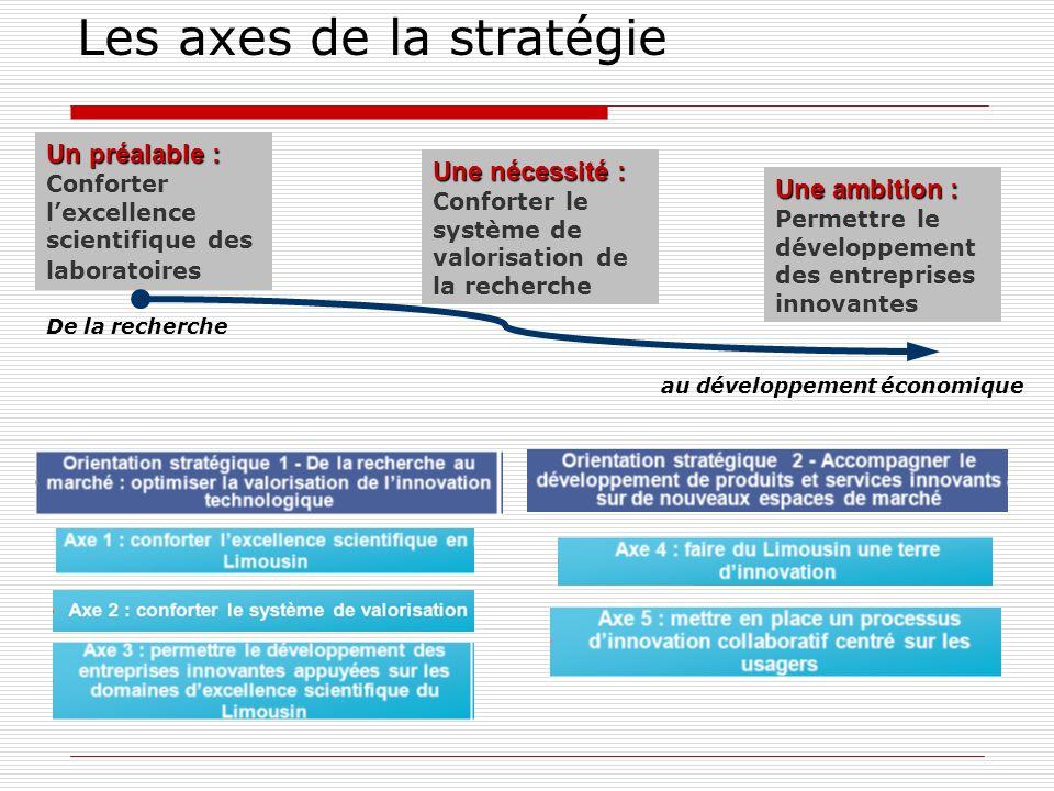 Les axes de la stratégie Un préalable : Un préalable : Conforter lexcellence scientifique des laboratoires Une nécessité : Une nécessité : Conforter le système de valorisation de la recherche Une ambition : Une ambition : Permettre le développement des entreprises innovantes De la recherche au développement économique