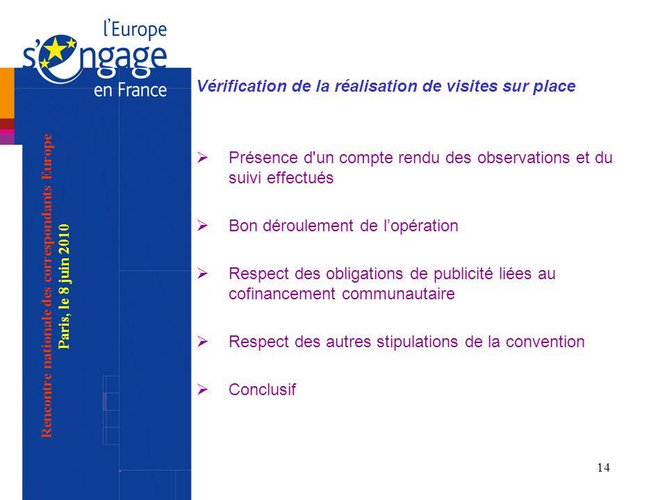 14 Vérification de la réalisation de visites sur place Présence d'un compte rendu des observations et du suivi effectués Bon déroulement de lopération