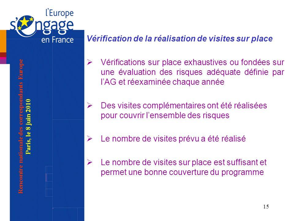 15 Vérification de la réalisation de visites sur place Vérifications sur place exhaustives ou fondées sur une évaluation des risques adéquate définie