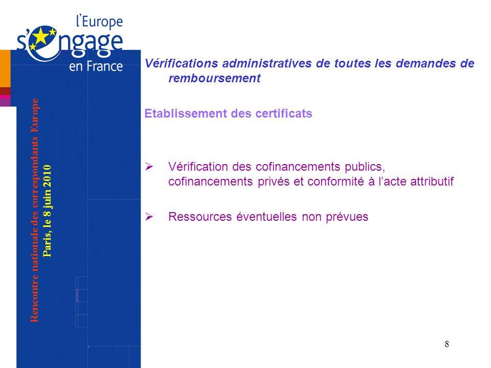 8 Vérifications administratives de toutes les demandes de remboursement Etablissement des certificats Vérification des cofinancements publics, cofinan