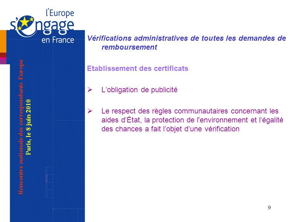9 Vérifications administratives de toutes les demandes de remboursement Etablissement des certificats Lobligation de publicité Le respect des règles c