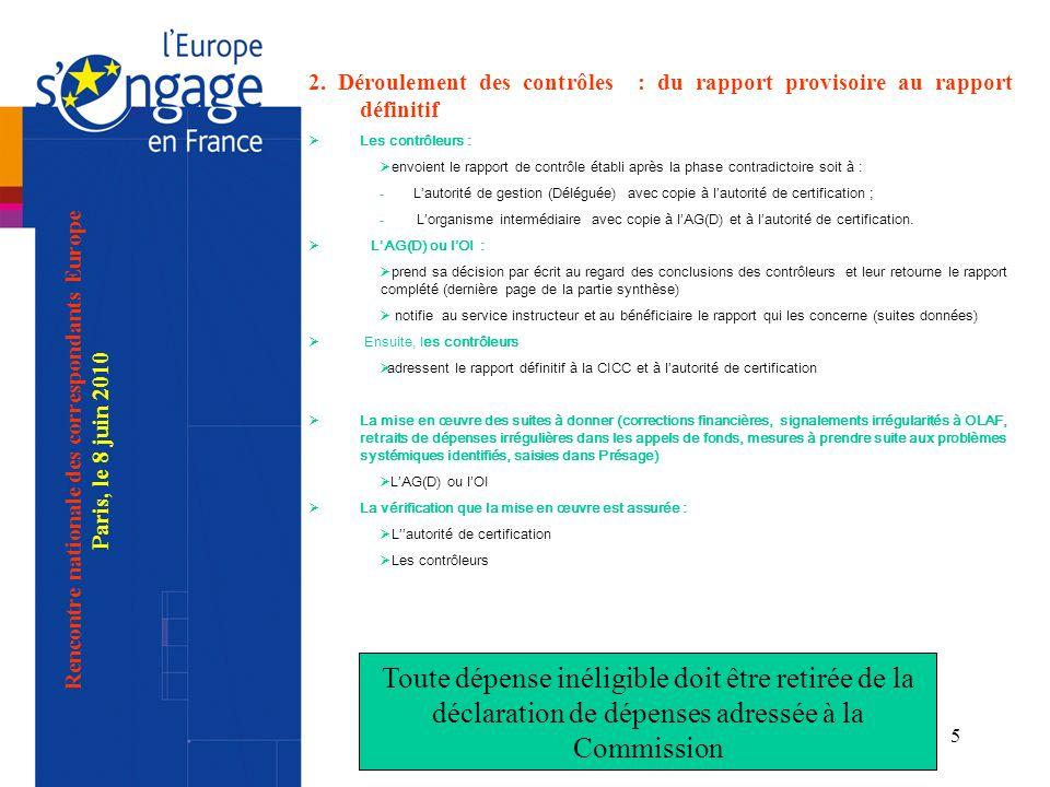 CICC - Autorité d audit5 2.