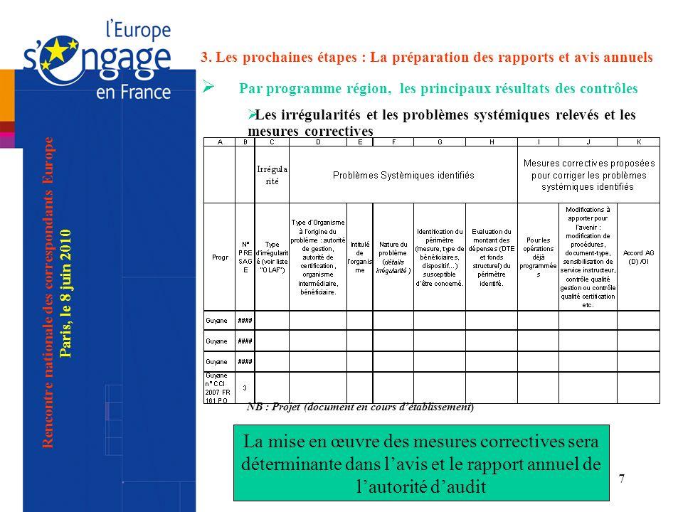 CICC - Autorité d audit7 3.
