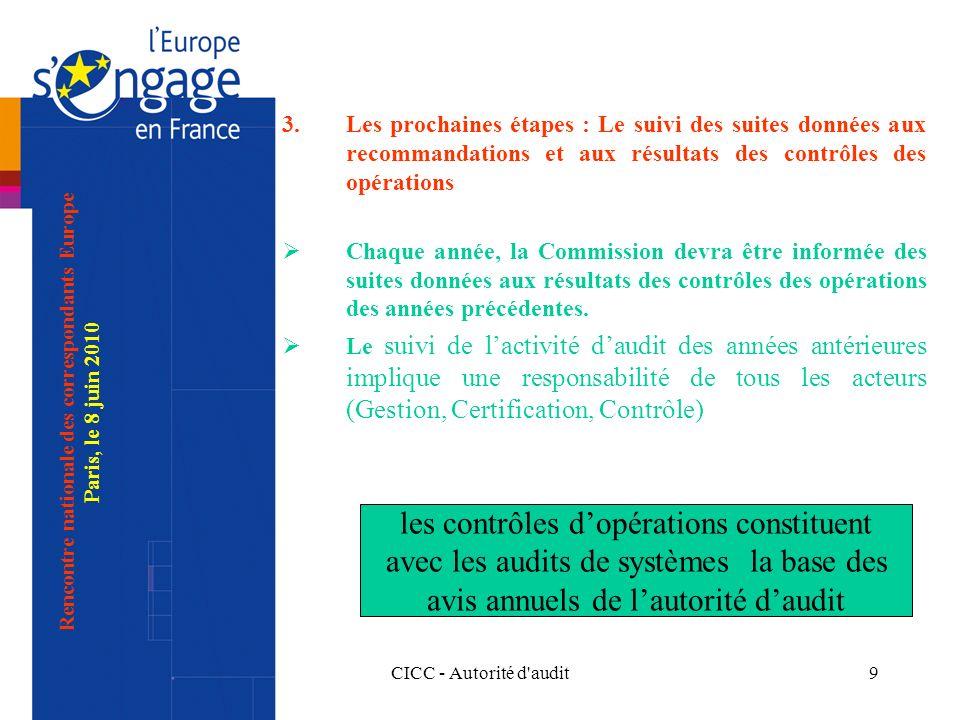 CICC - Autorité d audit9 3.Les prochaines étapes : Le suivi des suites données aux recommandations et aux résultats des contrôles des opérations Chaque année, la Commission devra être informée des suites données aux résultats des contrôles des opérations des années précédentes.