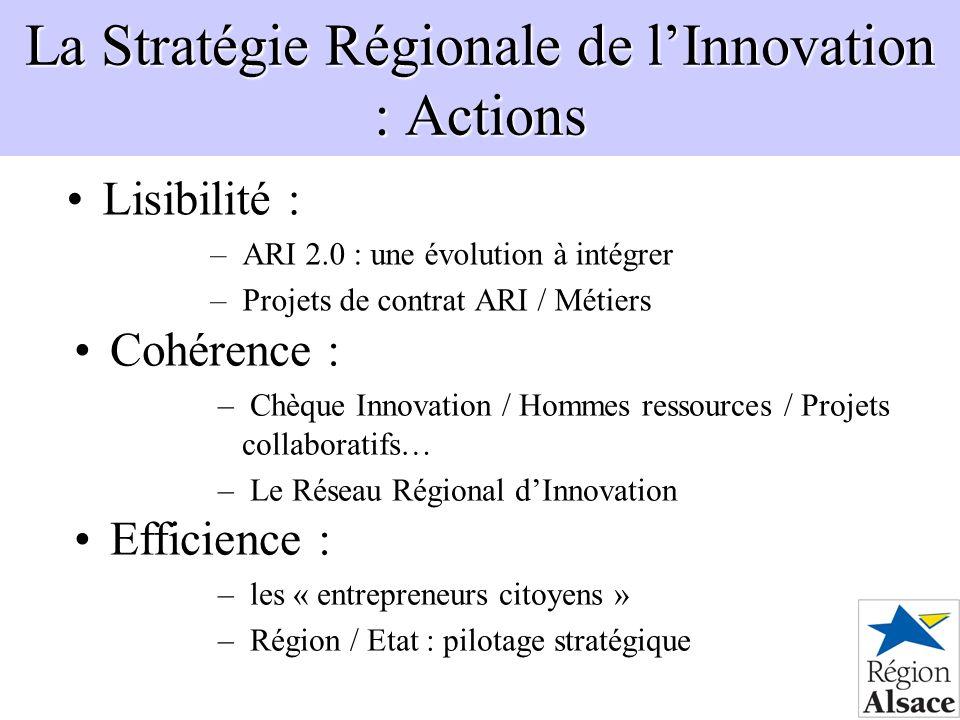 Lisibilité : – ARI 2.0 : une évolution à intégrer – Projets de contrat ARI / Métiers La Stratégie Régionale de lInnovation : Actions Cohérence : – Chè