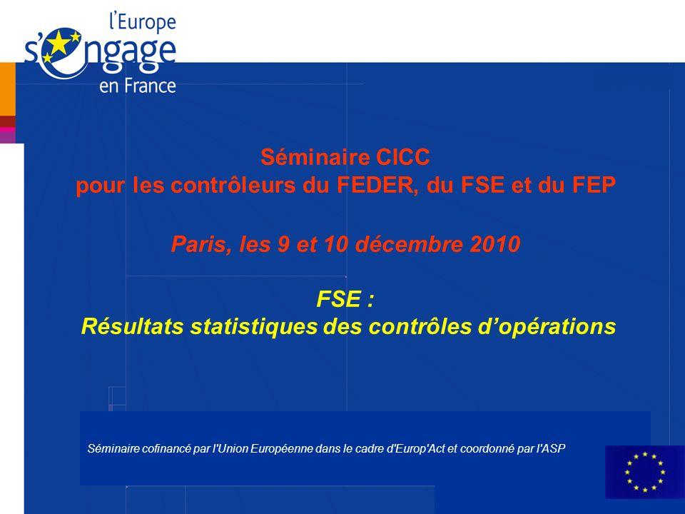 Séminaire cofinancé par l Union Européenne dans le cadre d Europ Act et coordonné par l ASP Séminaire CICC pour les contrôleurs du FEDER, du FSE et du FEP Paris, les 9 et 10 décembre 2010 FSE : Résultats statistiques des contrôles dopérations