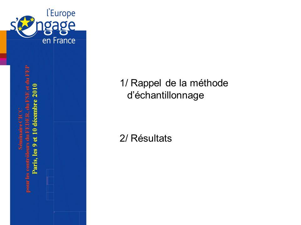 Séminaire CICC pour les contrôleurs du FEDER, du FSE et du FEP Paris, les 9 et 10 décembre 2010 1/ Rappel de la méthode déchantillonnage 2/ Résultats