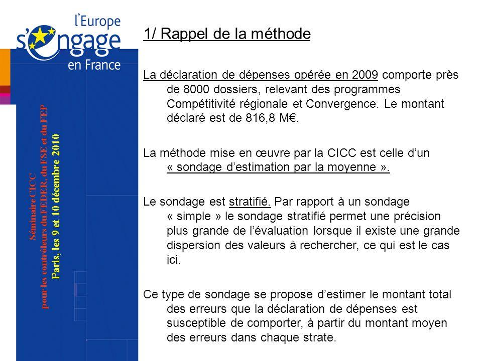 Séminaire CICC pour les contrôleurs du FEDER, du FSE et du FEP Paris, les 9 et 10 décembre 2010 1/ Rappel de la méthode La déclaration de dépenses opérée en 2009 comporte près de 8000 dossiers, relevant des programmes Compétitivité régionale et Convergence.