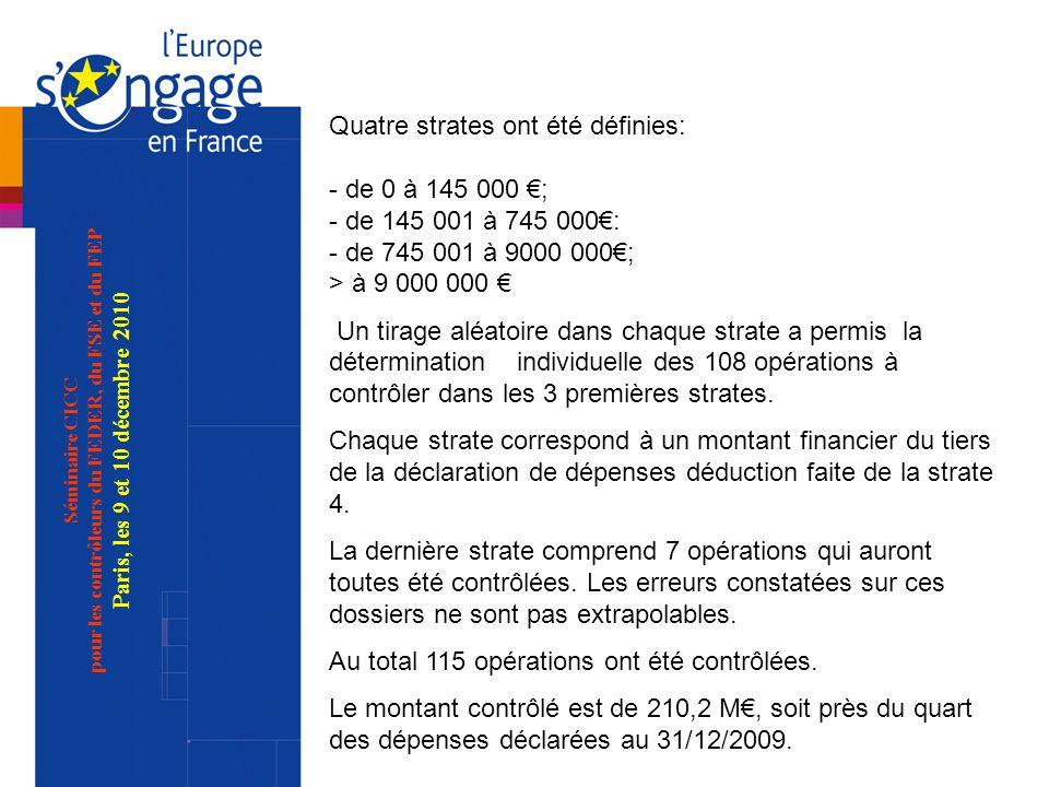 Séminaire CICC pour les contrôleurs du FEDER, du FSE et du FEP Paris, les 9 et 10 décembre 2010 Quatre strates ont été définies: - de 0 à 145 000 ; -