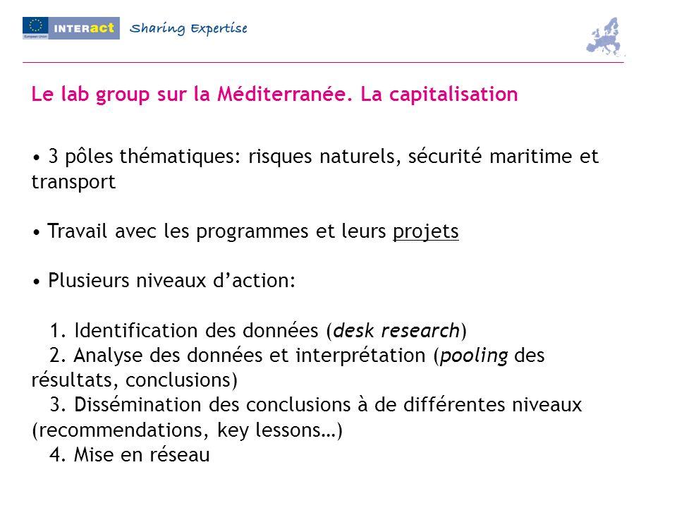 Le lab group sur la Méditerranée. La capitalisation 3 pôles thématiques: risques naturels, sécurité maritime et transport Travail avec les programmes