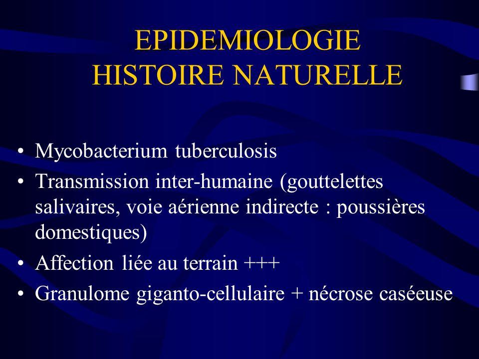 EPIDEMIOLOGIE HISTOIRE NATURELLE Mycobacterium tuberculosis Transmission inter-humaine (gouttelettes salivaires, voie aérienne indirecte : poussières