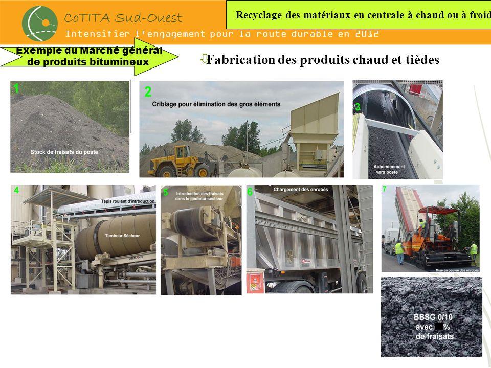 Intensifier l'engagement pour la route durable en 2012 òFabrication des produits chaud et tièdes Recyclage des matériaux en centrale à chaud ou à froi