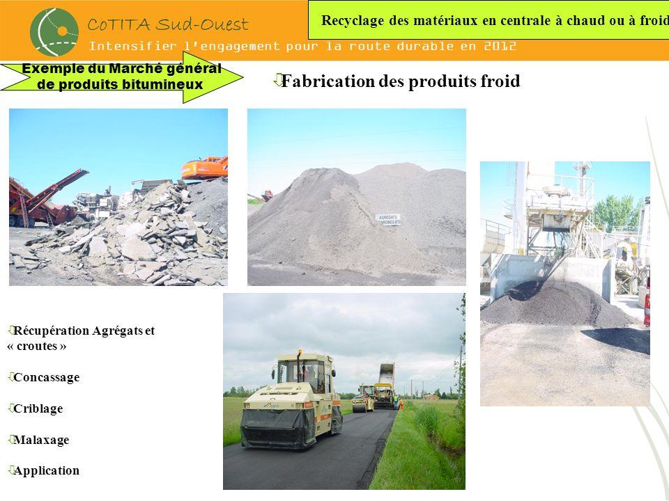 Intensifier l'engagement pour la route durable en 2012 òFabrication des produits froid Recyclage des matériaux en centrale à chaud ou à froid Exemple