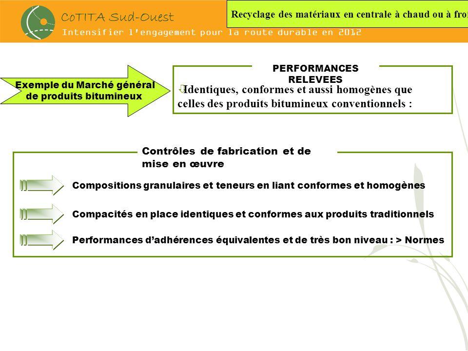 Intensifier l'engagement pour la route durable en 2012 PERFORMANCES RELEVEES òIdentiques, conformes et aussi homogènes que celles des produits bitumin