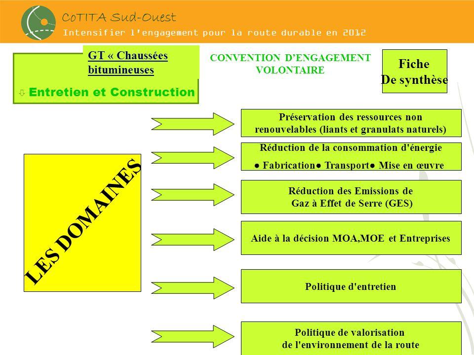 Intensifier l'engagement pour la route durable en 2012 Préservation des ressources non renouvelables (liants et granulats naturels) CONVENTION DENGAGE