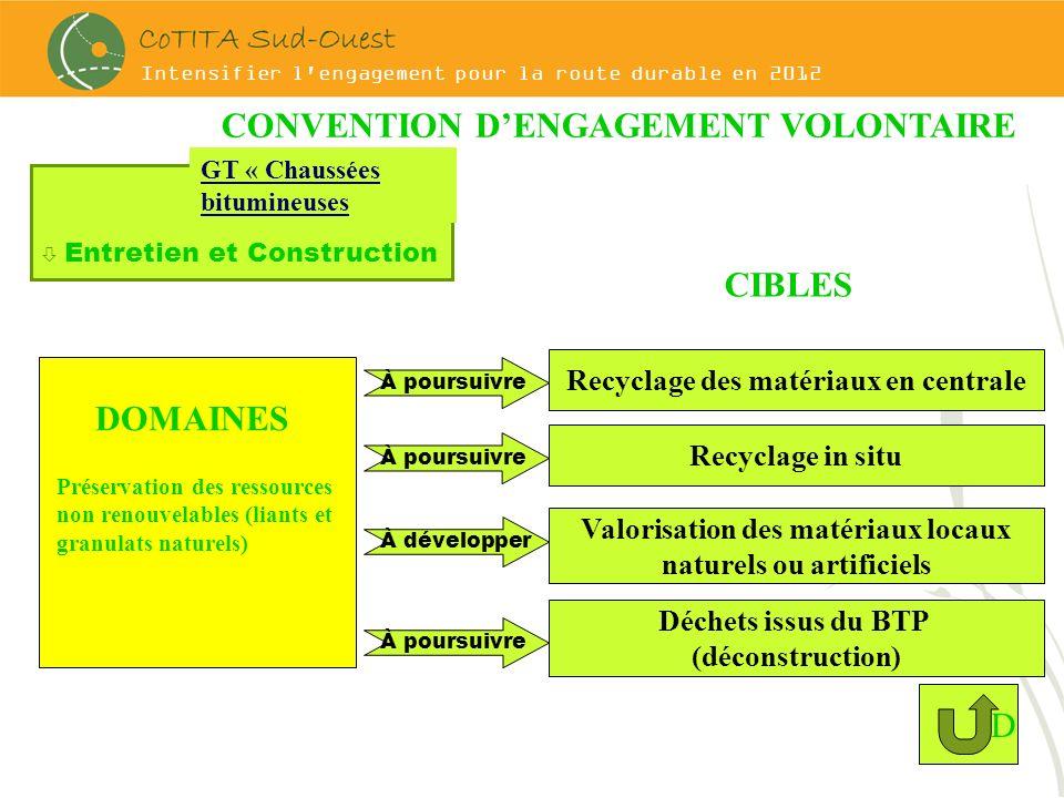 Intensifier l'engagement pour la route durable en 2012 Recyclage des matériaux en centrale CONVENTION DENGAGEMENT VOLONTAIRE GT « Chaussées bitumineus