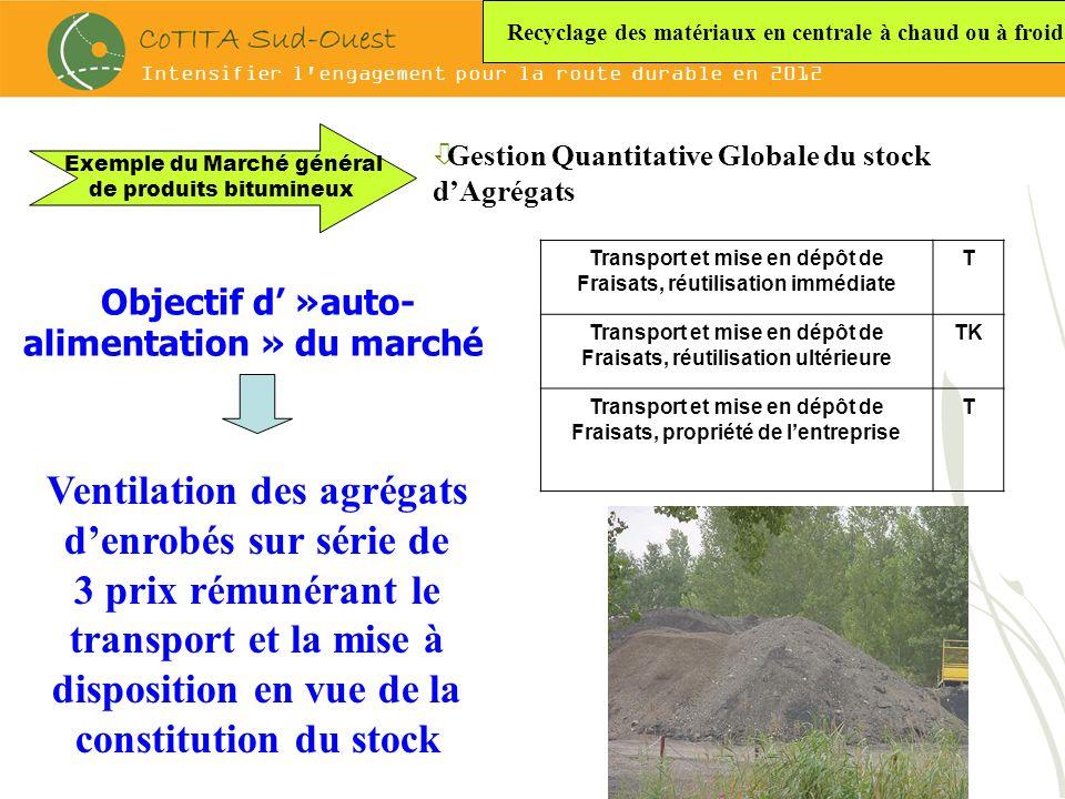 Intensifier l'engagement pour la route durable en 2012 Gestion Quantitative Globale du stock dAgrégats Recyclage des matériaux en centrale à chaud ou