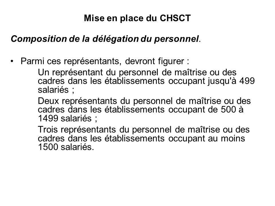 Mise en place du CHSCT Composition de la délégation du personnel.