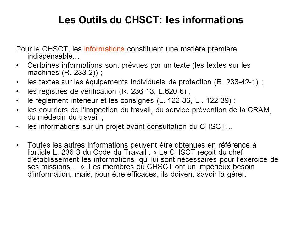 Les Outils du CHSCT: les informations Pour le CHSCT, les informations constituent une matière première indispensable… Certaines informations sont prévues par un texte (les textes sur les machines (R.