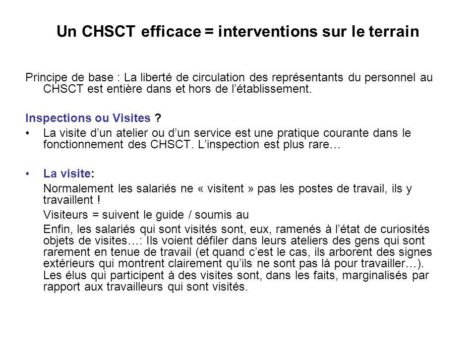 Un CHSCT efficace = interventions sur le terrain Principe de base : La liberté de circulation des représentants du personnel au CHSCT est entière dans et hors de létablissement.