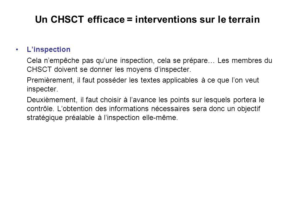 Un CHSCT efficace = interventions sur le terrain Linspection Cela nempêche pas quune inspection, cela se prépare… Les membres du CHSCT doivent se donner les moyens dinspecter.