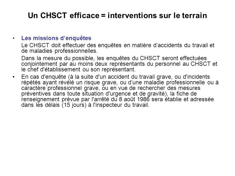 Un CHSCT efficace = interventions sur le terrain Les missions denquêtes Le CHSCT doit effectuer des enquêtes en matière daccidents du travail et de maladies professionnelles.