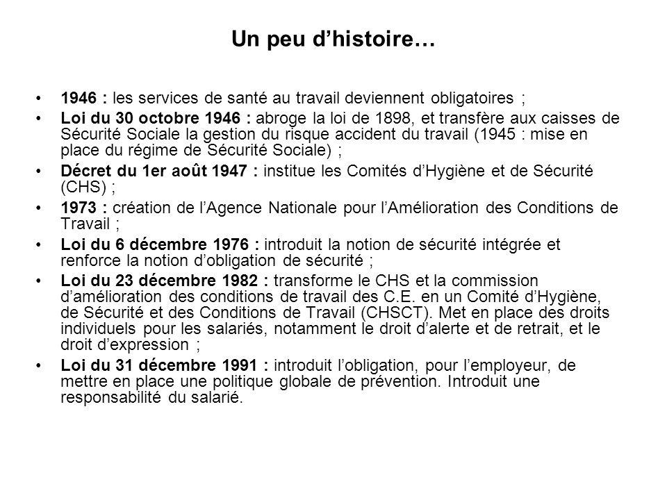 Les Missions du CHSCT Les missions du CHSCT sont définies par la loi : article L.