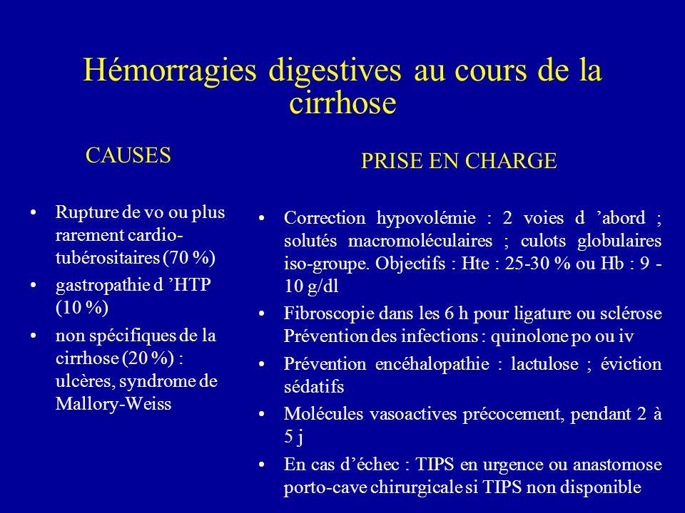 Hémorragies digestives au cours de la cirrhose CAUSES Rupture de vo ou plus rarement cardio- tubérositaires (70 %) gastropathie d HTP (10 %) non spécifiques de la cirrhose (20 %) : ulcères, syndrome de Mallory-Weiss PRISE EN CHARGE Correction hypovolémie : 2 voies d abord ; solutés macromoléculaires ; culots globulaires iso-groupe.