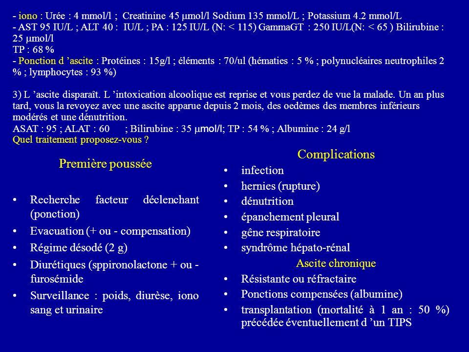 - iono : Urée : 4 mmol/l ; Creatinine 45 mol/l Sodium 135 mmol/L ; Potassium 4.2 mmol/L - AST 95 IU/L ; ALT 40 : IU/L ; PA : 125 IU/L (N: < 115) GammaGT : 250 IU/L(N: < 65 ) Bilirubine : 25 mol/l TP : 68 % - Ponction d ascite : Protéines : 15g/l ; éléments : 70/ul (hématies : 5 % ; polynucléaires neutrophiles 2 % ; lymphocytes : 93 %) 3) L ascite disparaît.