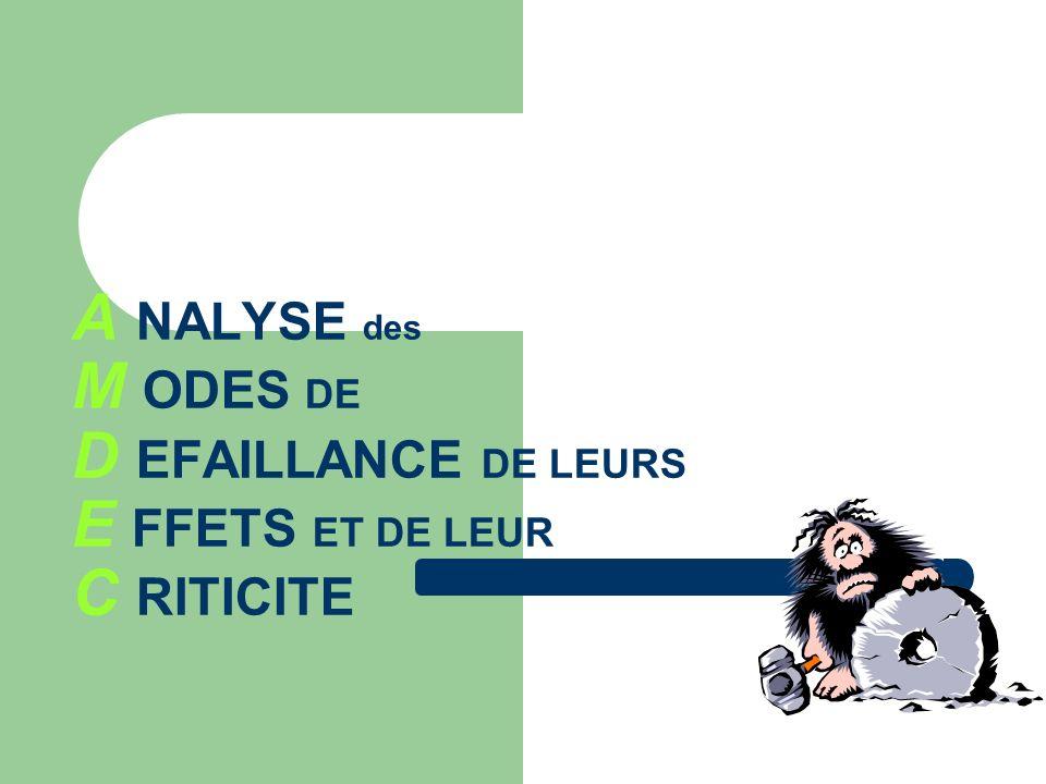 DEFINITION Méthodologie visant à évaluer de façon prévisionnelle la fiabilité dun matériel Par lanalyse systématique des défaillances que le matériel peut présenter au cours de son utilisation