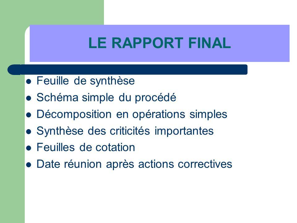 LE RAPPORT FINAL Feuille de synthèse Schéma simple du procédé Décomposition en opérations simples Synthèse des criticités importantes Feuilles de cota