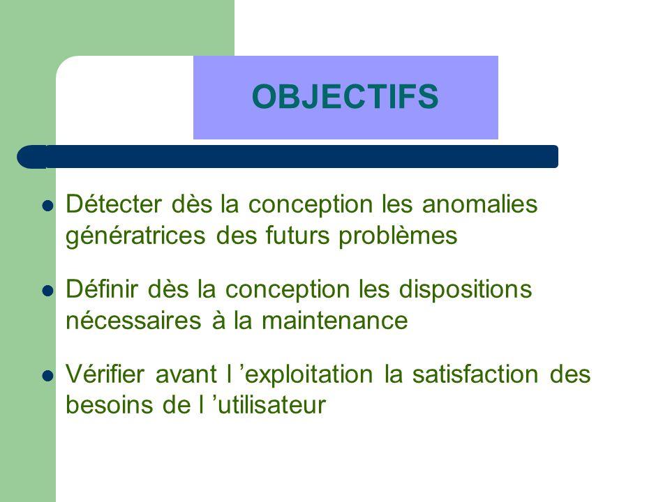 OBJECTIFS Détecter dès la conception les anomalies génératrices des futurs problèmes Définir dès la conception les dispositions nécessaires à la maint