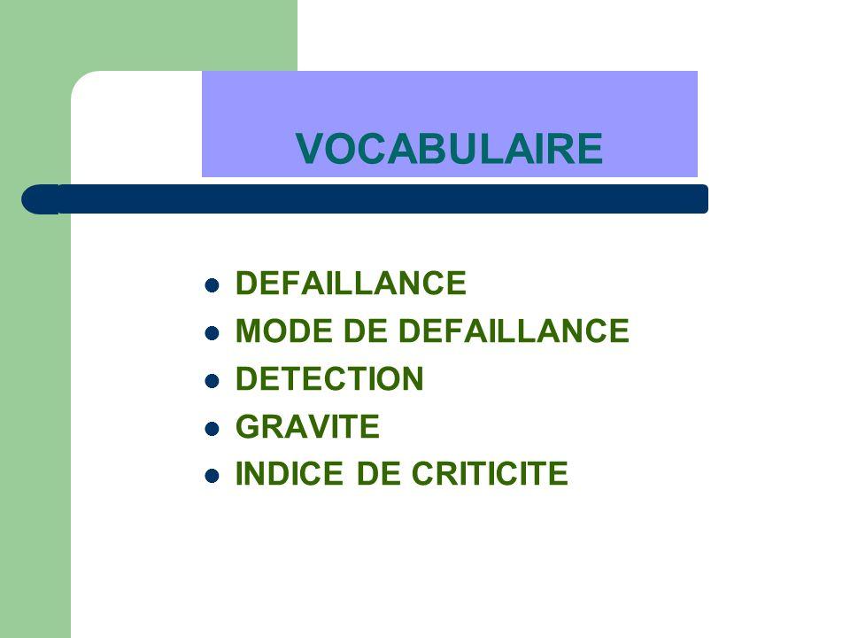 VOCABULAIRE DEFAILLANCE MODE DE DEFAILLANCE DETECTION GRAVITE INDICE DE CRITICITE