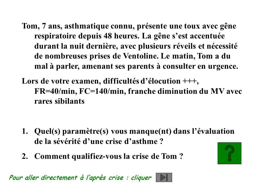 Difficultés délocution Polypnée 40/min.Pouls 120/min.
