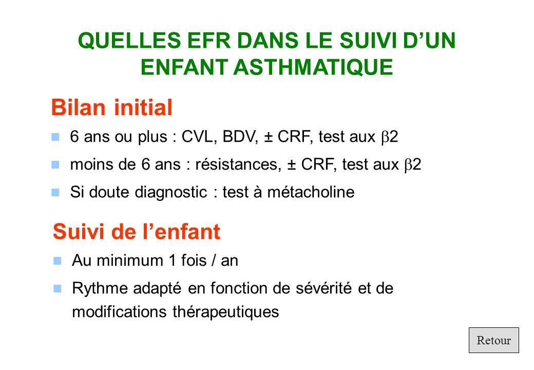 QUELLES EFR DANS LE SUIVI DUN ENFANT ASTHMATIQUE Bilan initial 6 ans ou plus : CVL, BDV, ± CRF, test aux 2 moins de 6 ans : résistances, ± CRF, test a