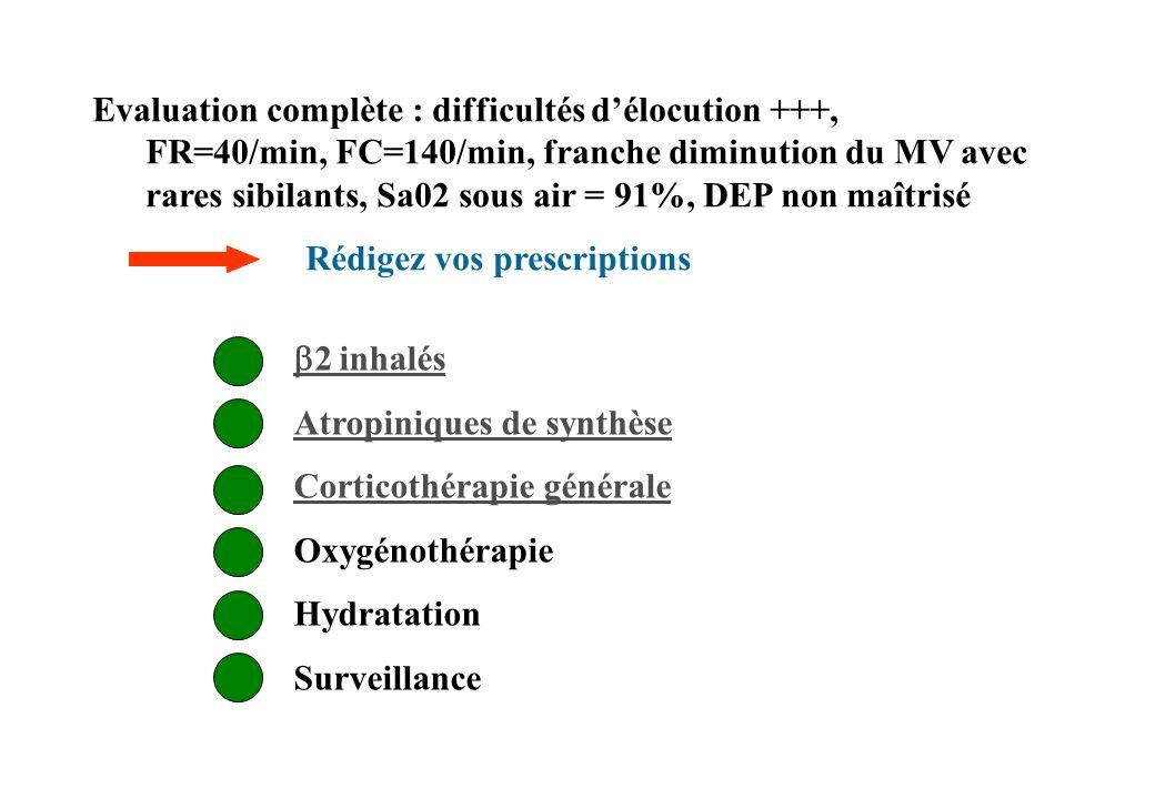 Evaluation complète : difficultés délocution +++, FR=40/min, FC=140/min, franche diminution du MV avec rares sibilants, Sa02 sous air = 91%, DEP non m