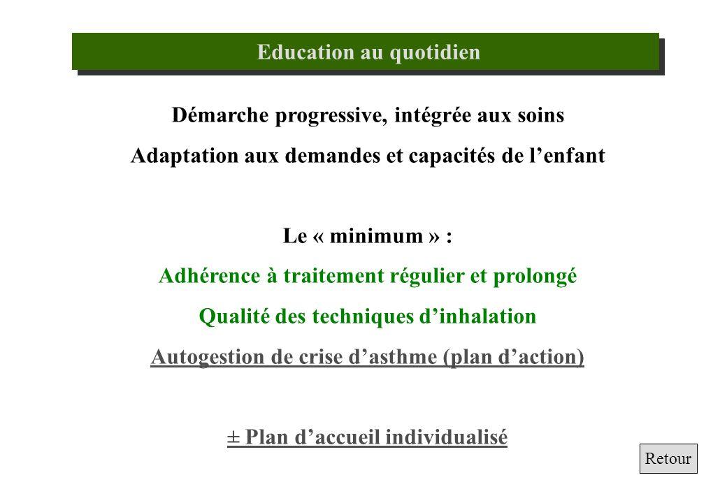 Démarche progressive, intégrée aux soins Adaptation aux demandes et capacités de lenfant Le « minimum » : Adhérence à traitement régulier et prolongé