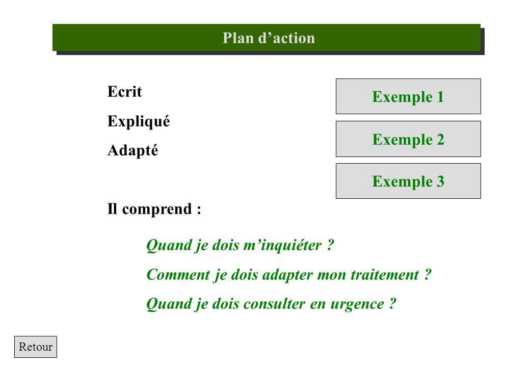 Plan daction Ecrit Expliqué Adapté Il comprend : Quand je dois minquiéter ? Comment je dois adapter mon traitement ? Quand je dois consulter en urgenc