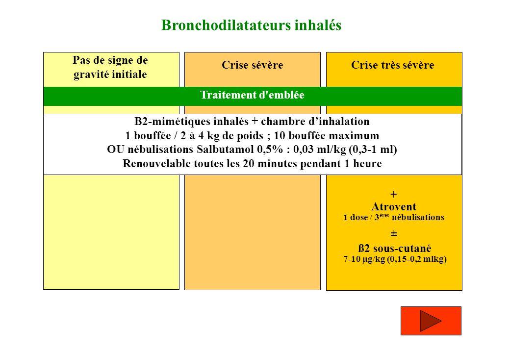 Pas de signe de gravité initiale Crise sévère Traitement d emblée Crise très sévère + B2-mimétiques inhalés ou nébulisés Renouvelable toutes les 20 minutes pendant 1 heure Corticoïdes oraux : Prednisone/Prednisolone : 2 mg/kg IV si vomissement ou épuisement (solumédrol 2 mg/kg puis 0,5 mg/kg/6h) + + ß2 sous-cutané 7-10 µg/kg (0,15-0,2 mlkg) ± Atrovent 1 dose / 3 ères nébulisations Corticothérapie systémique Suite