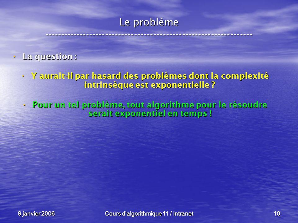 9 janvier 2006Cours d'algorithmique 11 / Intranet10 Le problème ----------------------------------------------------------------- La question : La que