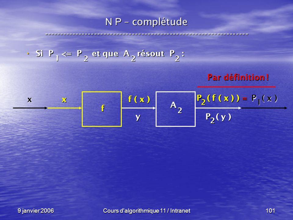 9 janvier 2006Cours d'algorithmique 11 / Intranet101 N P – complétude ----------------------------------------------------------------- Si P <= P et q