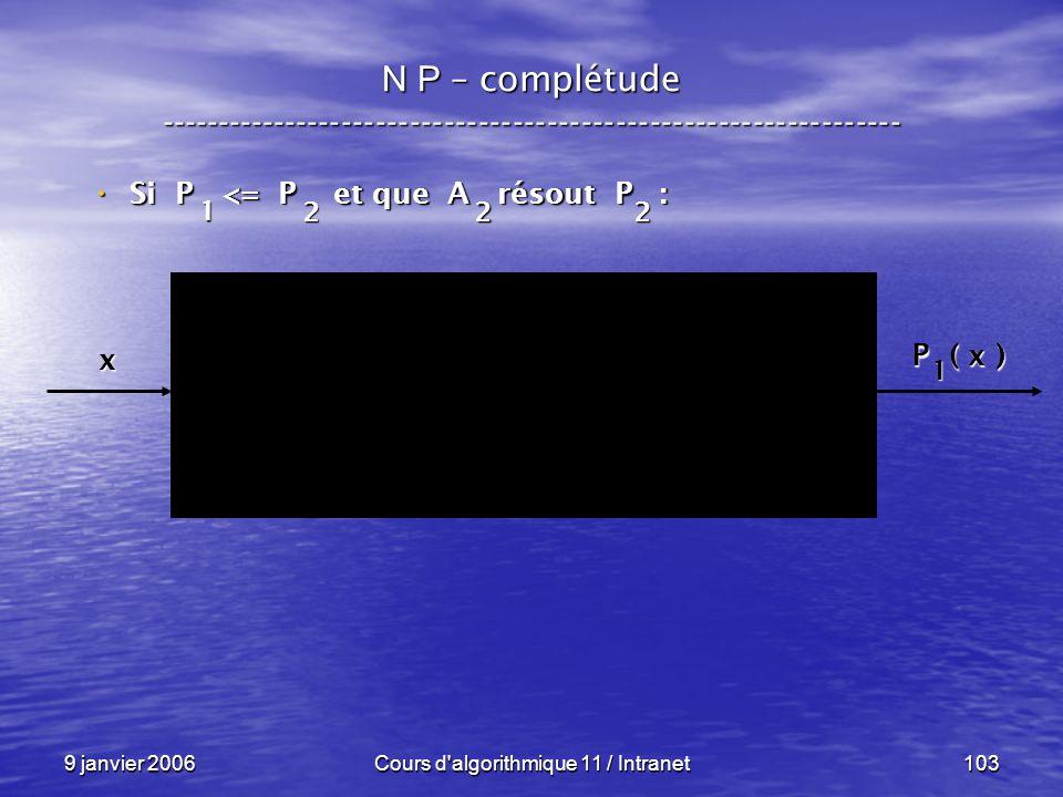9 janvier 2006Cours d'algorithmique 11 / Intranet103 N P – complétude ----------------------------------------------------------------- Si P <= P et q