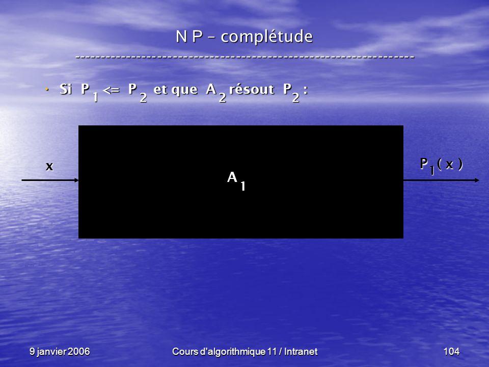 9 janvier 2006Cours d'algorithmique 11 / Intranet104 N P – complétude ----------------------------------------------------------------- Si P <= P et q