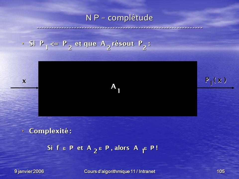 9 janvier 2006Cours d'algorithmique 11 / Intranet105 N P – complétude ----------------------------------------------------------------- Si P <= P et q