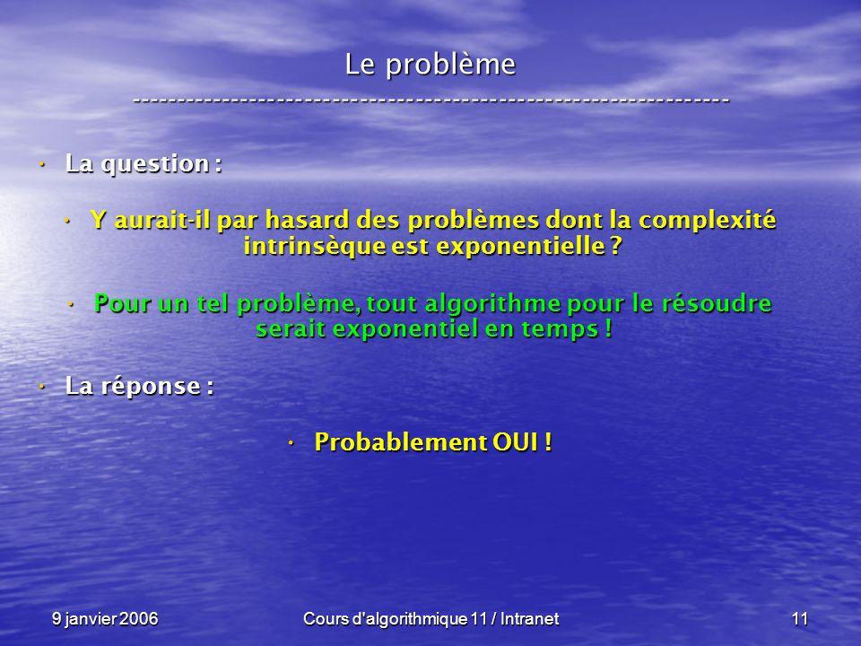 9 janvier 2006Cours d'algorithmique 11 / Intranet11 Le problème ----------------------------------------------------------------- La question : La que